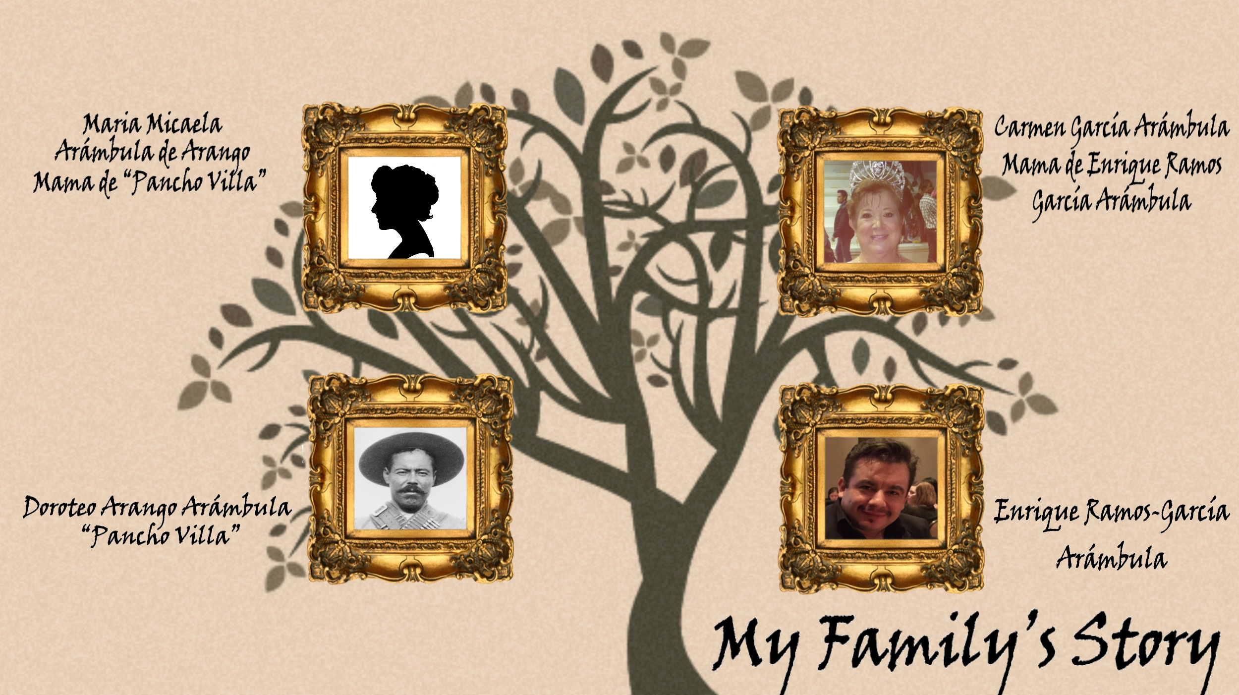 Arambula Family Tree
